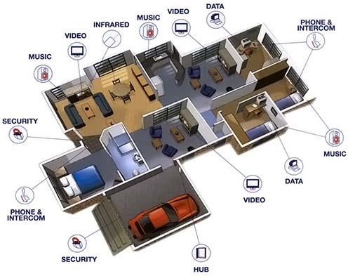 hills home hub wiring diagram instalaciones zeus  instalaciones zeus